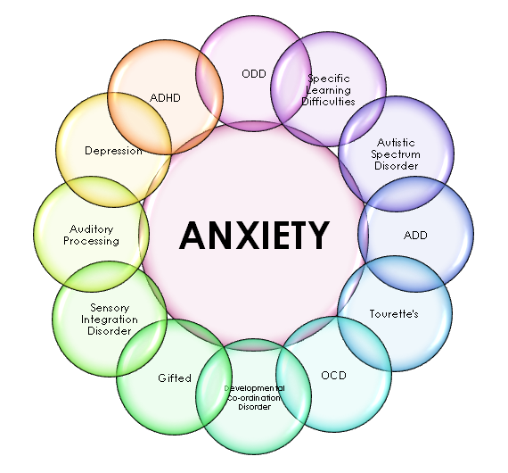 Anxiety-Top-Tips